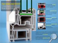 Профильная система WHS WHS 72